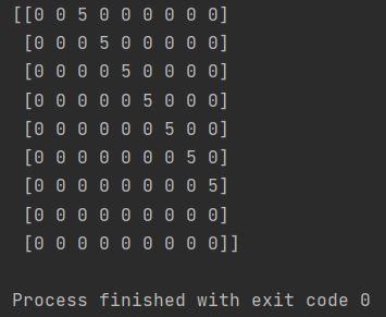 numpy diagonal extended array python