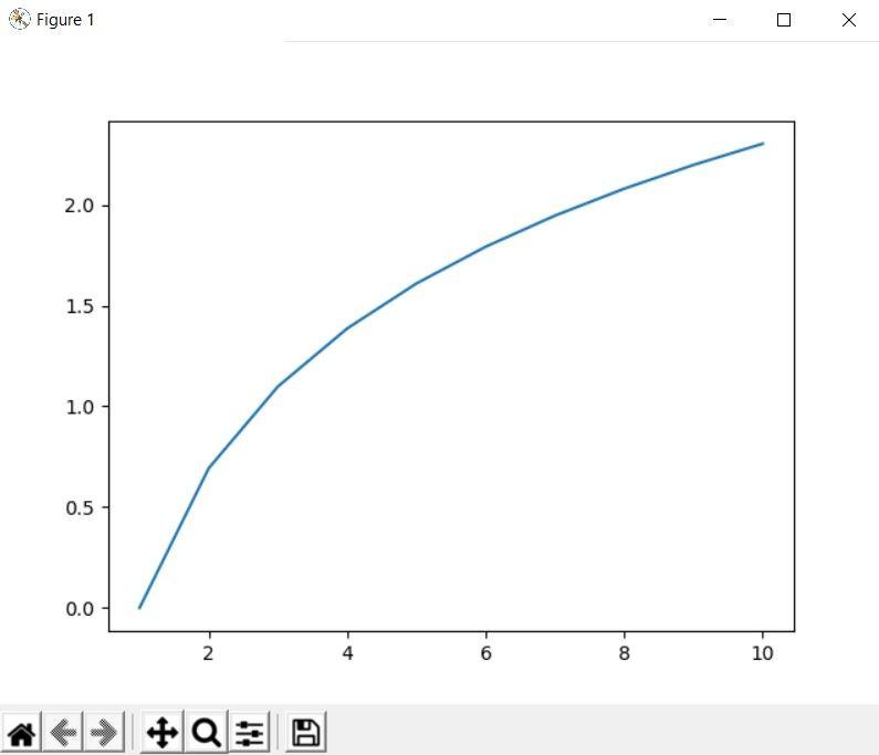 numpy matplotlib logarithm plot